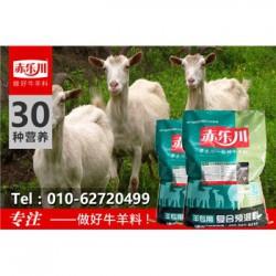 1%育肥羊核心料