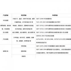 湖南省热熔玻璃cnas报告专用、