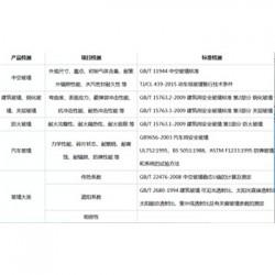 湖南省聚晶玻璃真假分辨机构检测