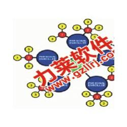 保健品会员积分管理,财富版php直销会员分成管理